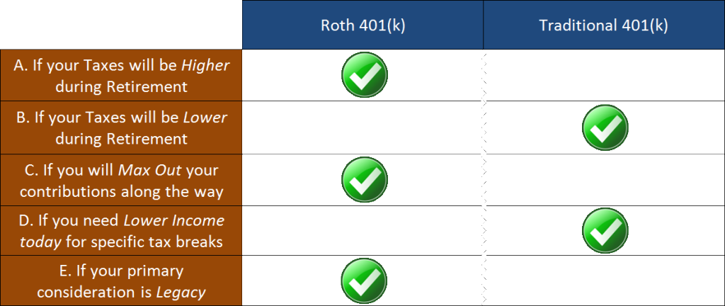 Class 301 - Superiority Table
